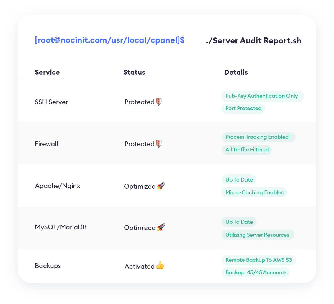 Fixes on audit report for cPanel Server Management client